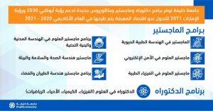 برامج جامعة خليفة